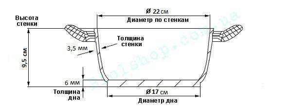 Схема Каструля Біол чавунна