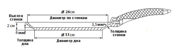 Схема Сковорода Биол оладница-блинница антипригарная