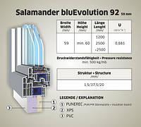 """Окно металлопластиковое """"SALAMANDER BLUE EVOLUTION"""""""