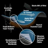 Что значит мембранные ткани?