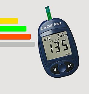Глюкометр On Call Plus, фото 2