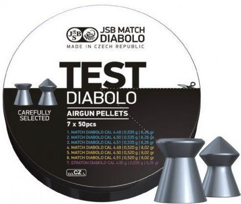 Пули JSB Diabolo Test 4.5мм