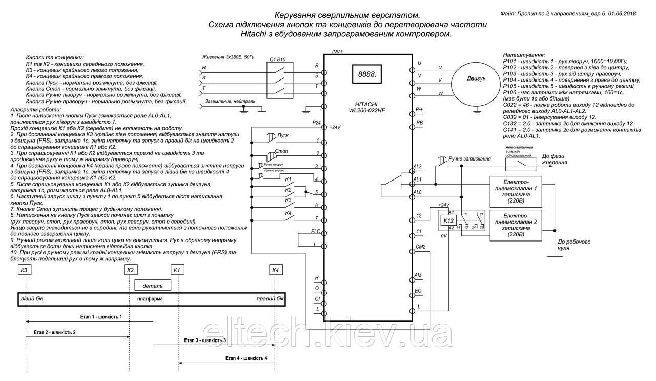 Автоматизация маленьких процессов и механизмов