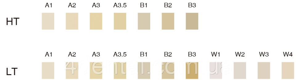 Rosetta BM С14 HT упаковка 5 шт NaviStom