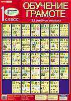 """Комплект таблиц """"Обучение грамоте, 1 класс""""  33 тучебных плаката."""