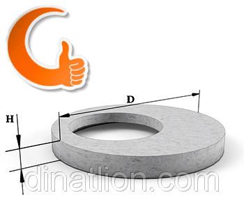 Крышка ЖБ кольца колодезная ПП15
