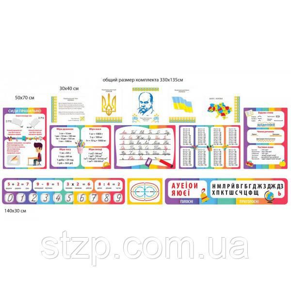 Комплект стендов для начальной школы Все стенды