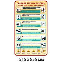 Стенд Правила техники безопасности (вертикальный)
