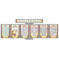 Комплект стендів для початкової школи (з цифрами)