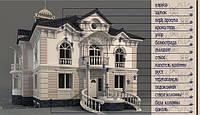 Одежда для Вашего дома - декоративная отделка фасадов