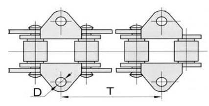 Цепи транспортерные длиннозвенные ТРД (1 тип, 1 исполнение) ГОСТ 4267-78