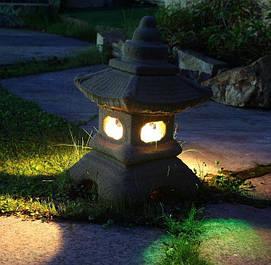 Светильники ланшафтные