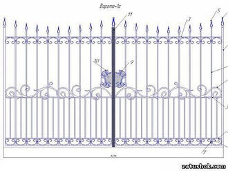 Ворота ковані тип 1а