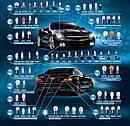 Лампочки для световых приборов автомобиля