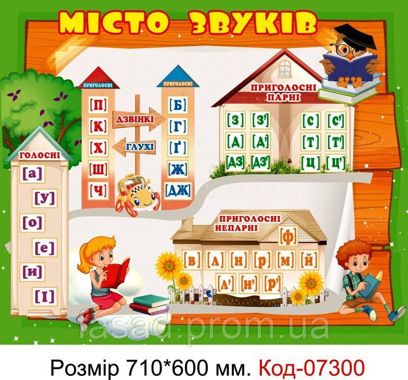 Шкільний стенд для початкового класу Код-07300