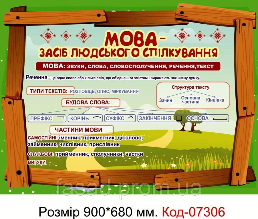 Шкільний стенд для початкового класу Код-07306