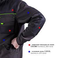 Характеристики тканей рабочего костюма  SteelUZ