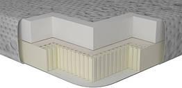 Топпер тонкий матрас скрутка Extra Standart (Экстра Стандарт) Matro-Roll 80x190 см