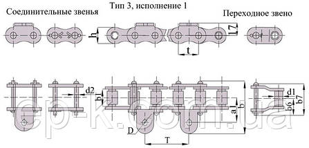 Цепи ТРД 38-3000-3-6-2, фото 3