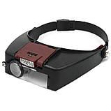 Бинокулярные очки (бинокуляры) MG81007-A / 3 стекла (2+1) 10x max. с подсветкой, фото 2