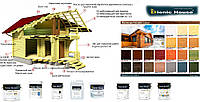 Акриловая лазурь Bionic House AQUA COLOR UV-protect 2,5л