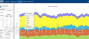 Новая утилита GNSS Planning Online