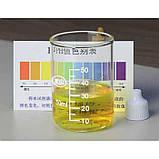 PH реагент (тест РН), лакмусовый раствор, жидкий аналог лакмусовой бумаги, фото 2