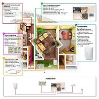 Пультовая проводная для квартиры