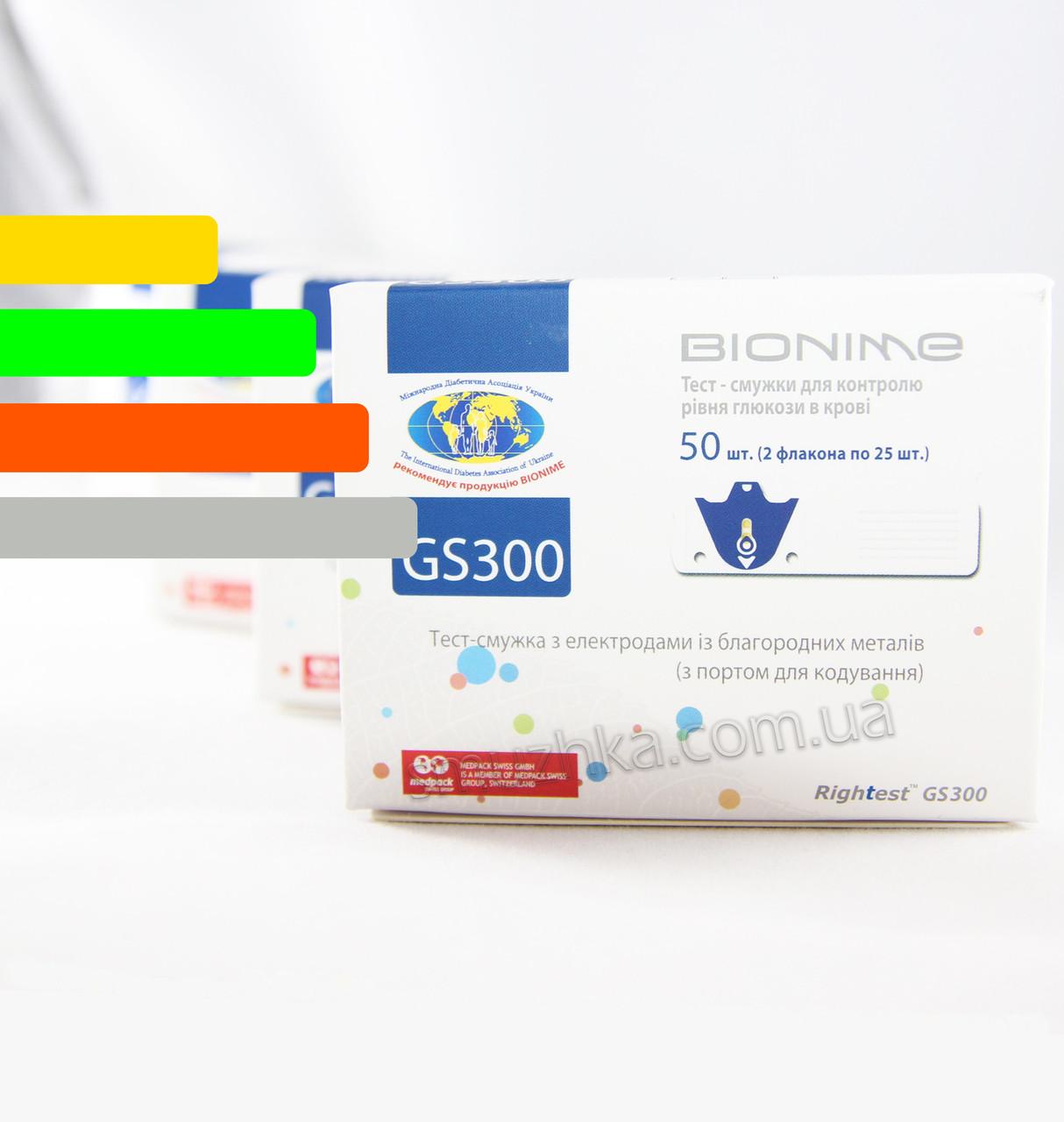 Тест полоски к глюкометрам Bionime GM110 и GM300 Акция!