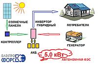 Комплект автономной солнечной электростанции 5,0 кВт