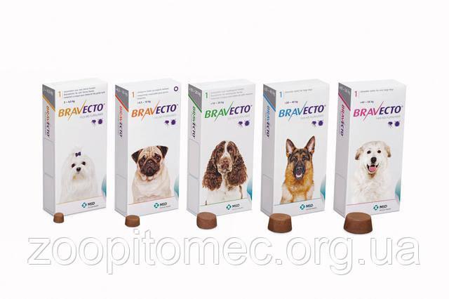 Средства от блох и клещей BRAVECTO Бравекто для собак в Киеве интернет-магазин
