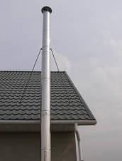 Труба-сендвіч димохідна (термо) 0,5 метра 0,8 мм н/оц AISI 304, фото 3