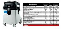 Профессиональный пылесос Rupes S145L