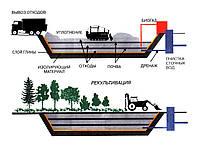 Проектирование полигонов твердых бытовых отходов (ТБО)