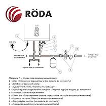 Бойлер «Roda» Aqua Inox 30 HM (водонагреватель на 30 литров), фото 3