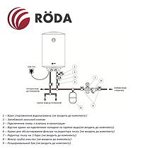 Бойлер «Roda» Aqua White 50 V (водонагреватель на 50 литров), фото 3