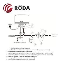 Бойлер «Roda» Palladium 80 SV (водонагреватель на 80 литров), фото 3