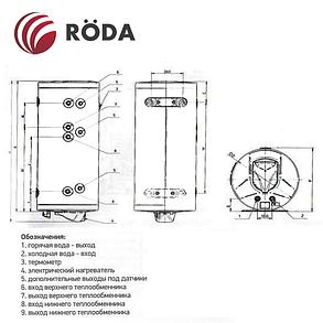 Бойлер косвенного нагрева Roda 150 л CS0150WHS, фото 2