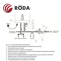 Бойлер «Roda» Aqua Inox 15 V (водонагреватель на 15 литров), фото 3