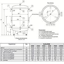 Буферная емкость «Roda» RBB-800, фото 2