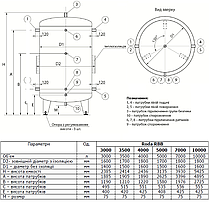Буферная емкость «Roda» RBB-2000, фото 2