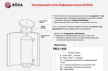 Буферная емкость «Roda» RBTS-1500 (с верхним змеевиком), фото 3