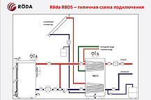 Буферная емкость «Roda» RBDS-1000 (с верхним и нижним змеевиками), фото 2