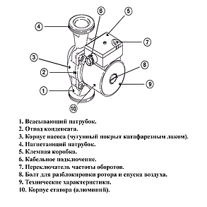 Циркуляционный насос Roda U35 (25-180), фото 2