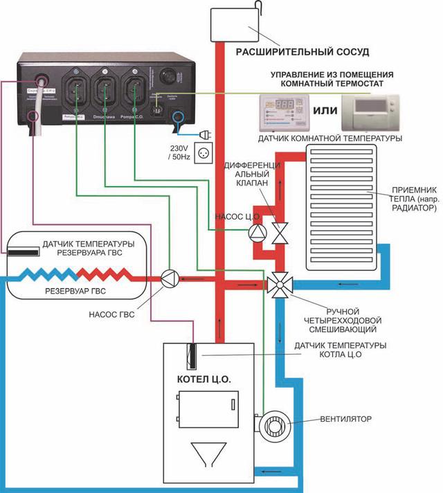 Автоматика Prond Krepton CWU (Криптон ГВС)