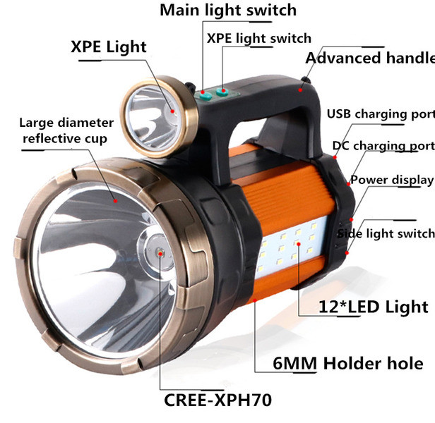 Прожектор фонарик