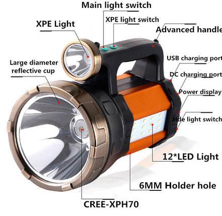 Прожектор фонарик, фото 2