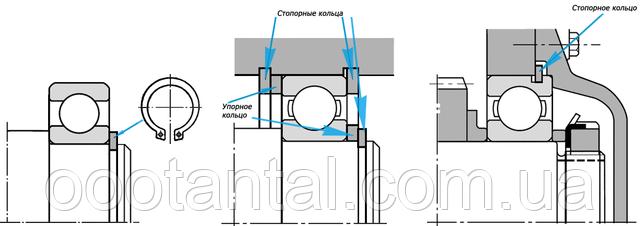 Примеры использования запорных колец