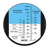 """Рефрактометр для автомобиля RHA-415 ATC(HT415ATC) (0...100% Water, 1,10...1,40 d20/20, 0...-60°C) """"HT415ATC"""", фото 2"""