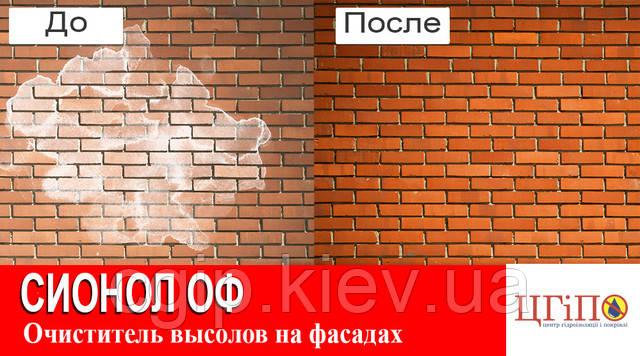 Сионол ОФ очиститель фасадов